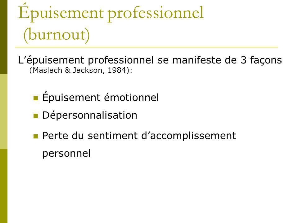 Épuisement professionnel (burnout)