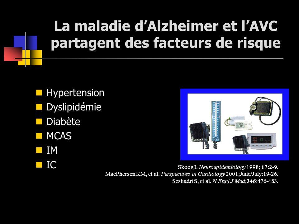 La maladie d'Alzheimer et l'AVC partagent des facteurs de risque
