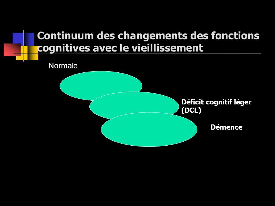 Continuum des changements des fonctions cognitives avec le vieillissement