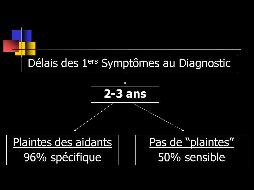 Délais des 1ers Symptômes au Diagnostic