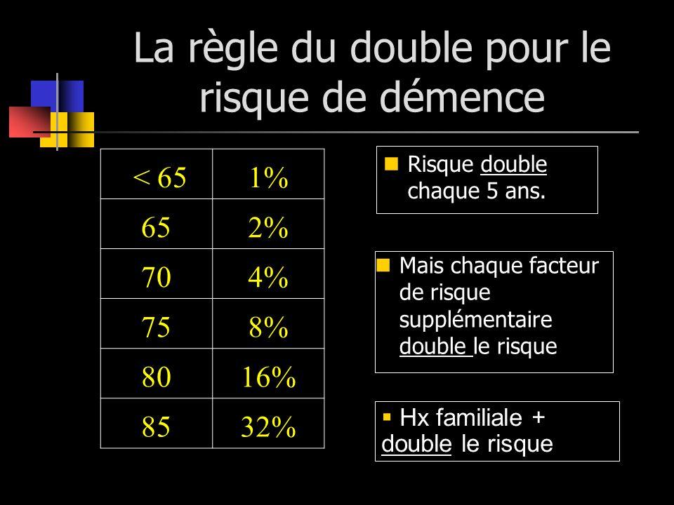 La règle du double pour le risque de démence