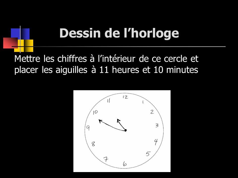 Dessin de l'horloge Mettre les chiffres à l'intérieur de ce cercle et placer les aiguilles à 11 heures et 10 minutes.