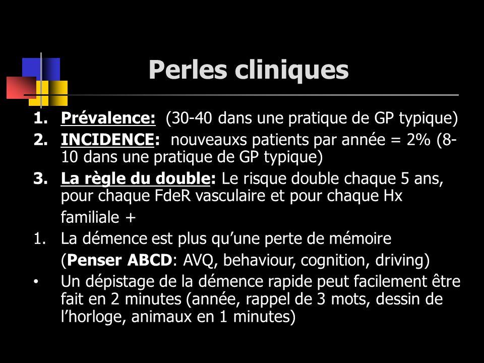 Perles cliniques Prévalence: (30-40 dans une pratique de GP typique)