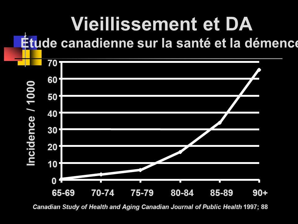 Vieillissement et DA Étude canadienne sur la santé et la démence