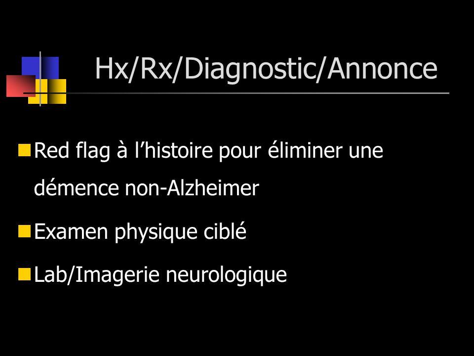 Hx/Rx/Diagnostic/Annonce