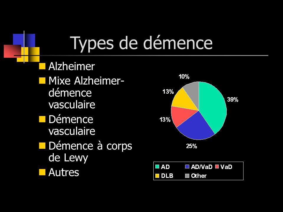 Types de démence Alzheimer Mixe Alzheimer- démence vasculaire