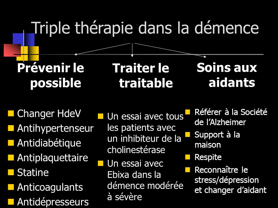 Triple thérapie dans la démence