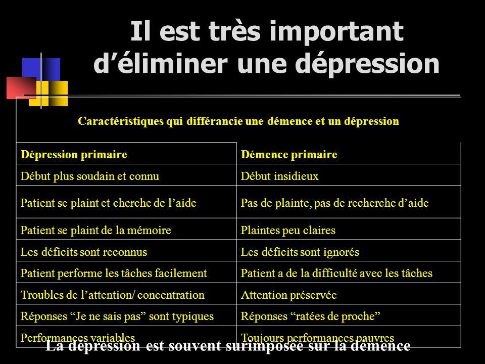 Il est très important d'éliminer une dépression