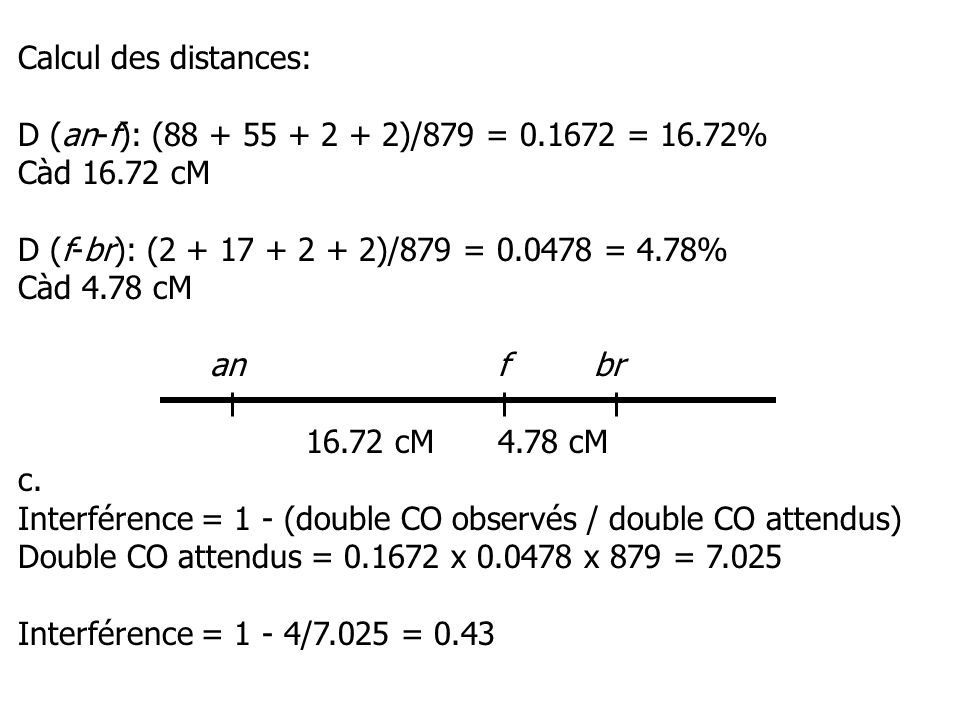 Calcul des distances: D (an-f): (88 + 55 + 2 + 2)/879 = 0.1672 = 16.72% Càd 16.72 cM. D (f-br): (2 + 17 + 2 + 2)/879 = 0.0478 = 4.78%