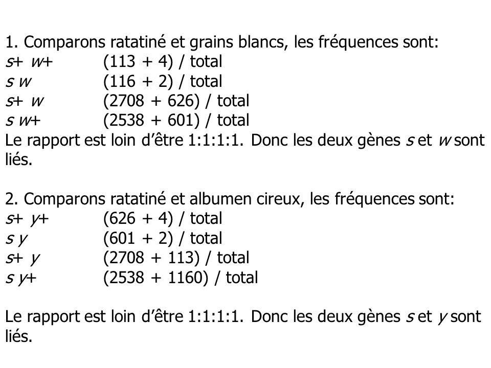 1. Comparons ratatiné et grains blancs, les fréquences sont: