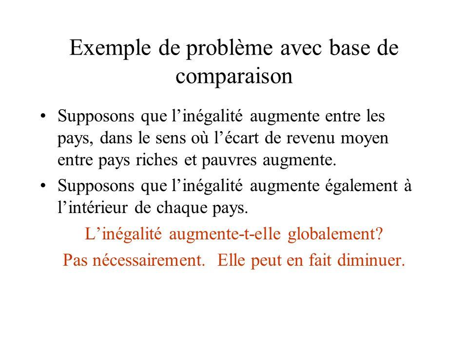 Exemple de problème avec base de comparaison