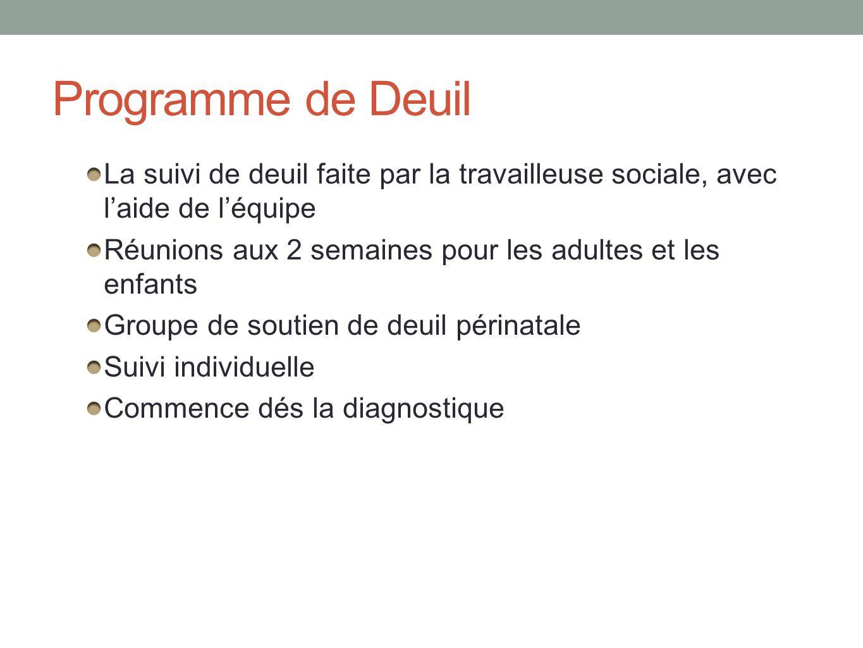 Programme de Deuil La suivi de deuil faite par la travailleuse sociale, avec l'aide de l'équipe.