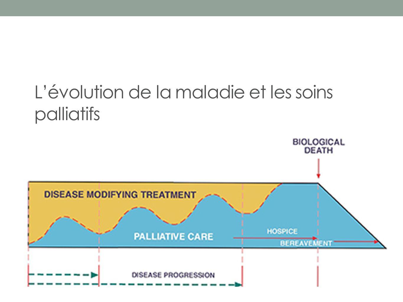 L'évolution de la maladie et les soins palliatifs