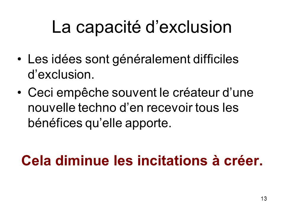 La capacité d'exclusion
