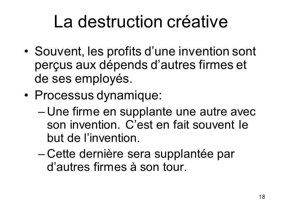 La destruction créative