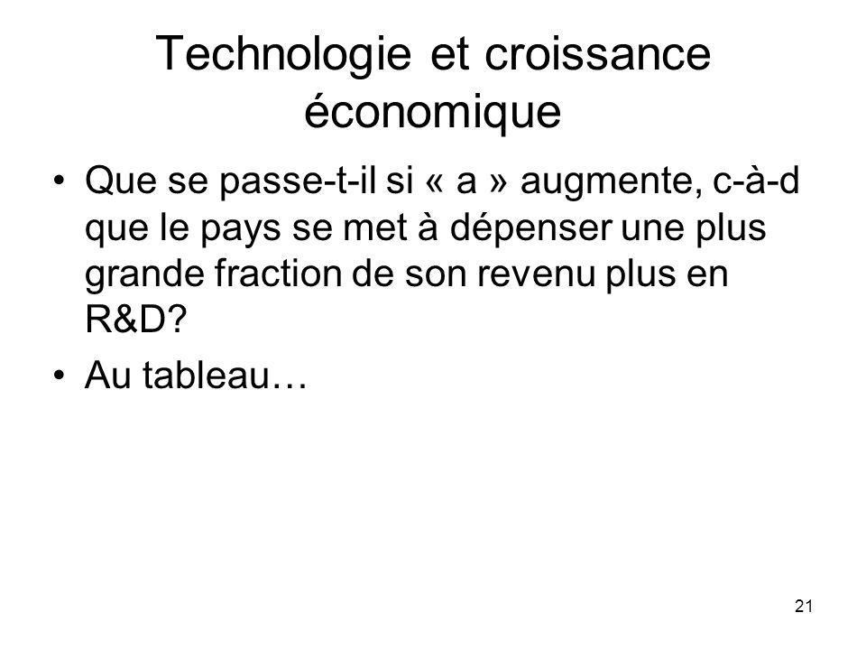 Technologie et croissance économique