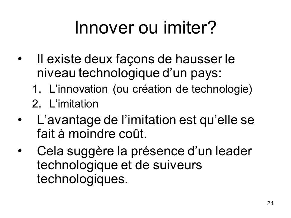Innover ou imiter Il existe deux façons de hausser le niveau technologique d'un pays: L'innovation (ou création de technologie)