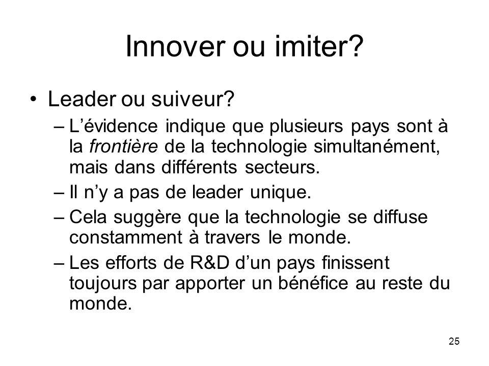 Innover ou imiter Leader ou suiveur