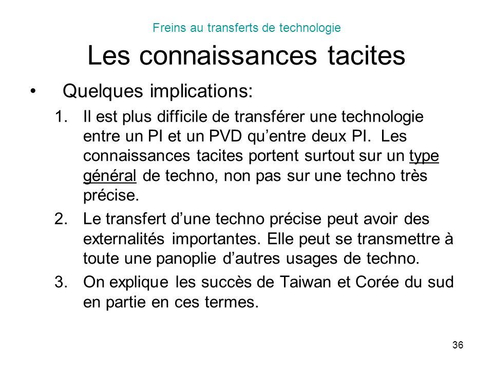 Freins au transferts de technologie Les connaissances tacites