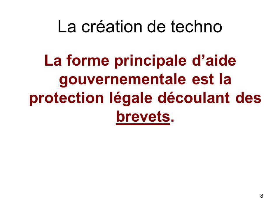 La création de techno La forme principale d'aide gouvernementale est la protection légale découlant des brevets.