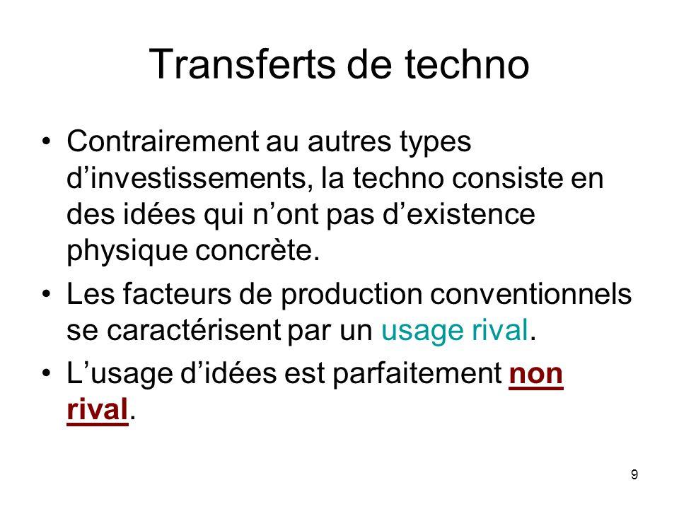 Transferts de techno Contrairement au autres types d'investissements, la techno consiste en des idées qui n'ont pas d'existence physique concrète.