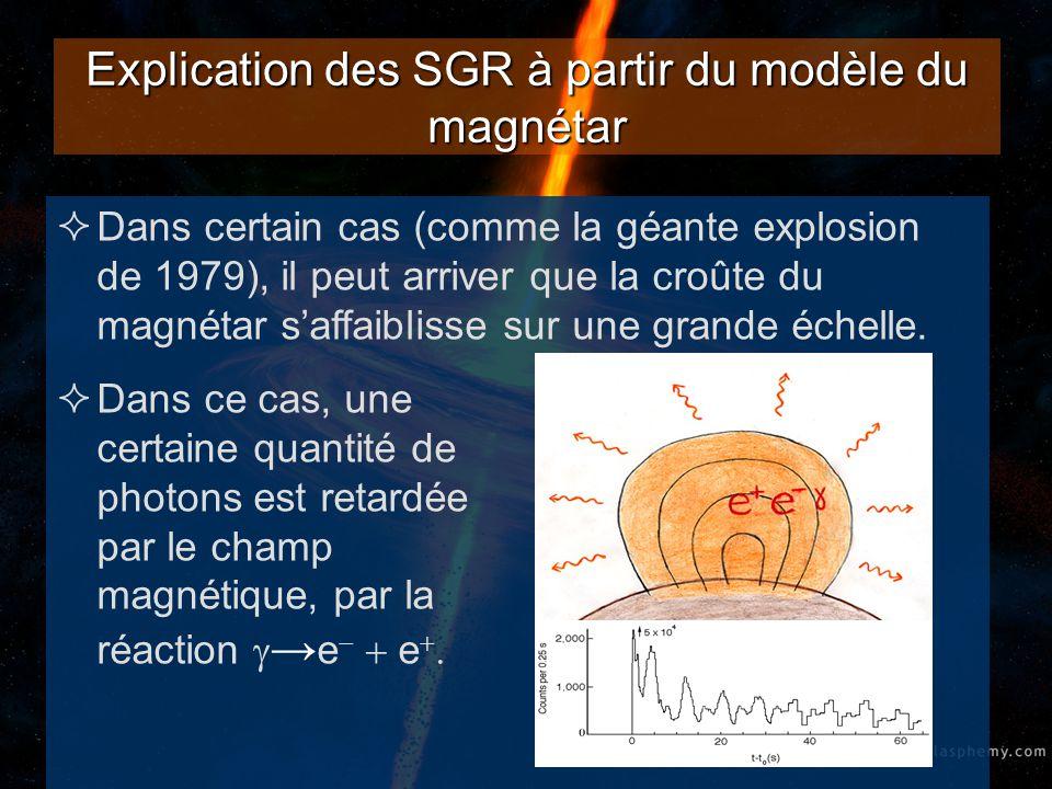 Explication des SGR à partir du modèle du magnétar