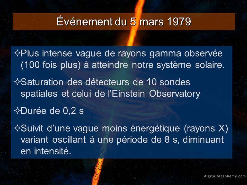 Événement du 5 mars 1979 Plus intense vague de rayons gamma observée (100 fois plus) à atteindre notre système solaire.