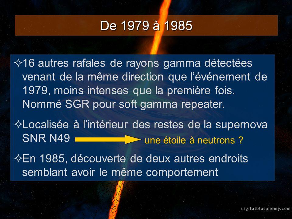 De 1979 à 1985