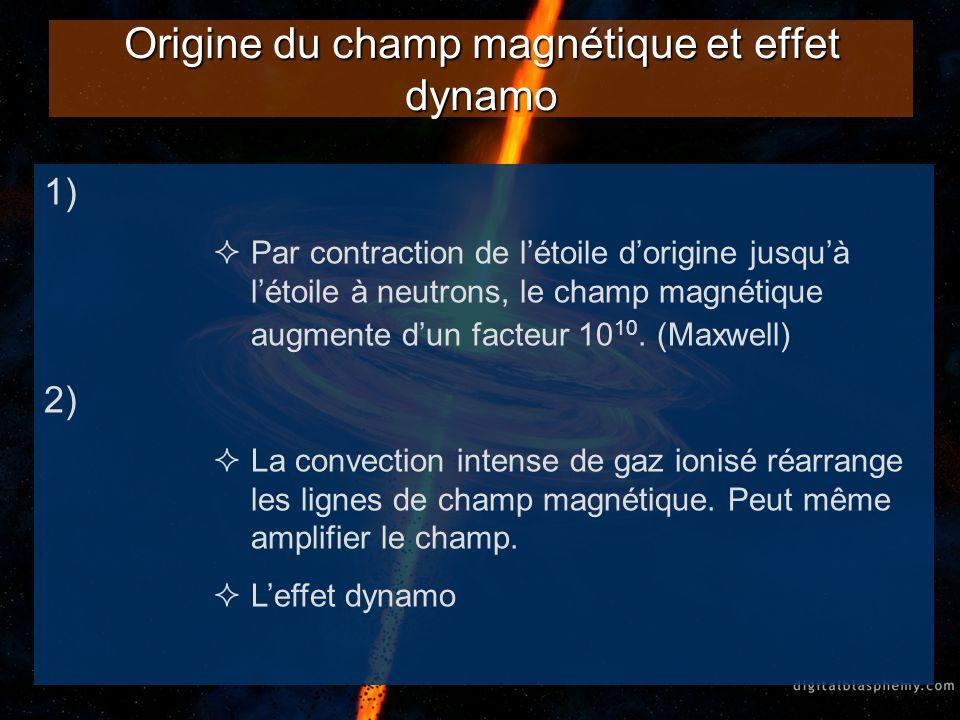 Origine du champ magnétique et effet dynamo