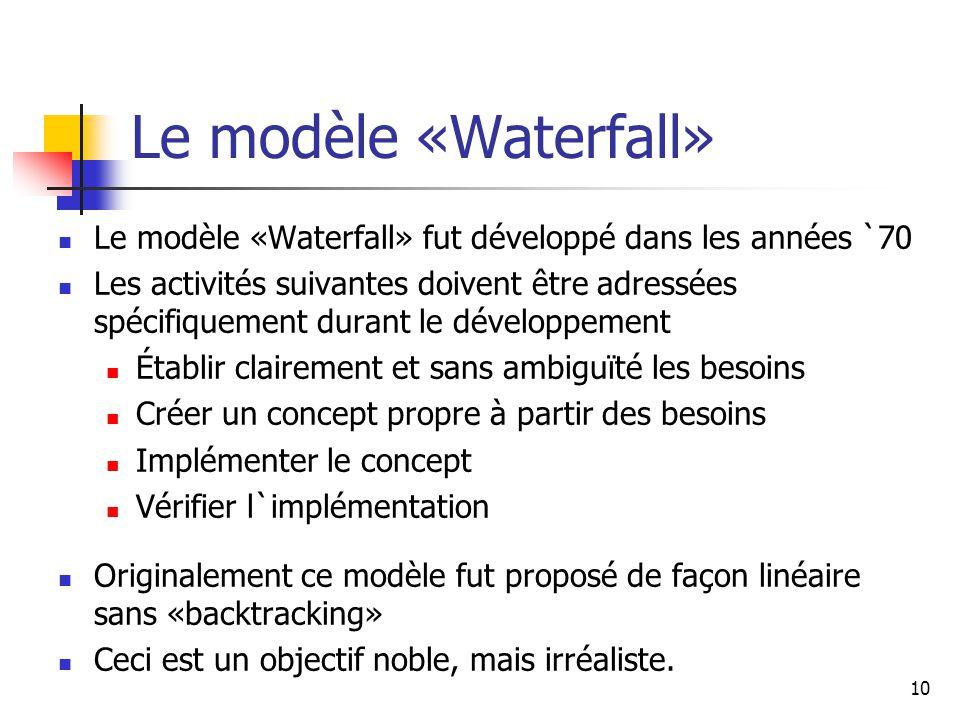 Le modèle «Waterfall» Le modèle «Waterfall» fut développé dans les années `70.