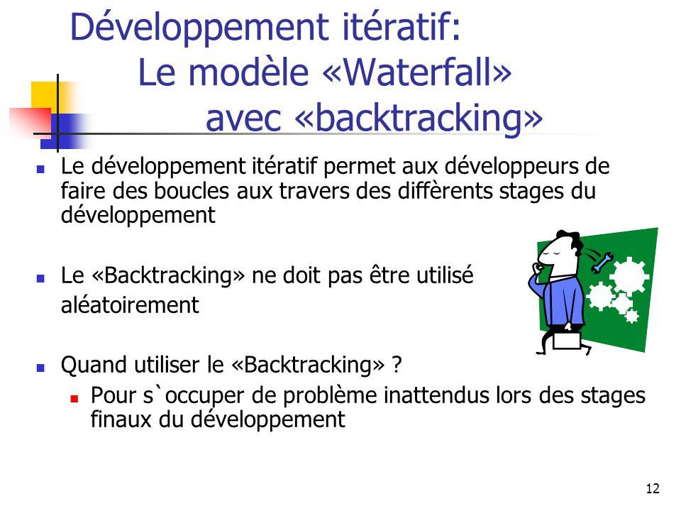 Développement itératif: Le modèle «Waterfall» avec «backtracking»