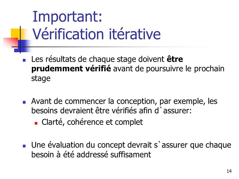 Important: Vérification itérative