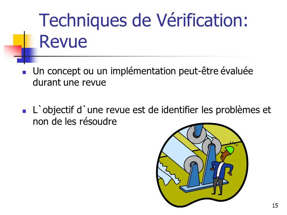 Techniques de Vérification: Revue