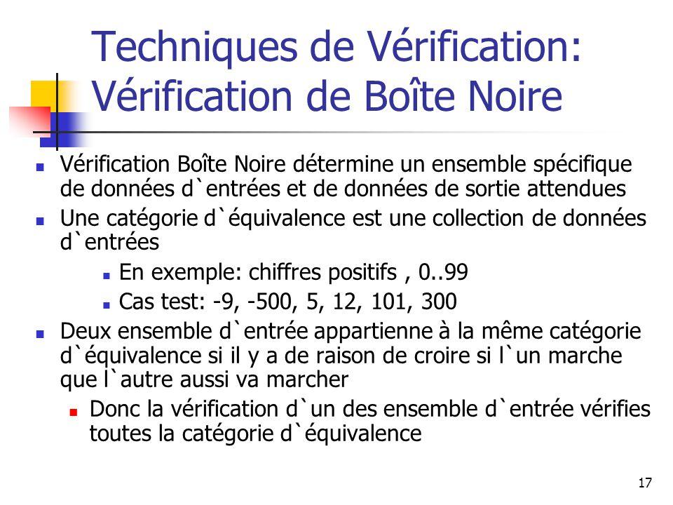 Techniques de Vérification: Vérification de Boîte Noire