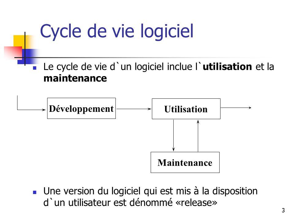 Cycle de vie logiciel Le cycle de vie d`un logiciel inclue l`utilisation et la maintenance.