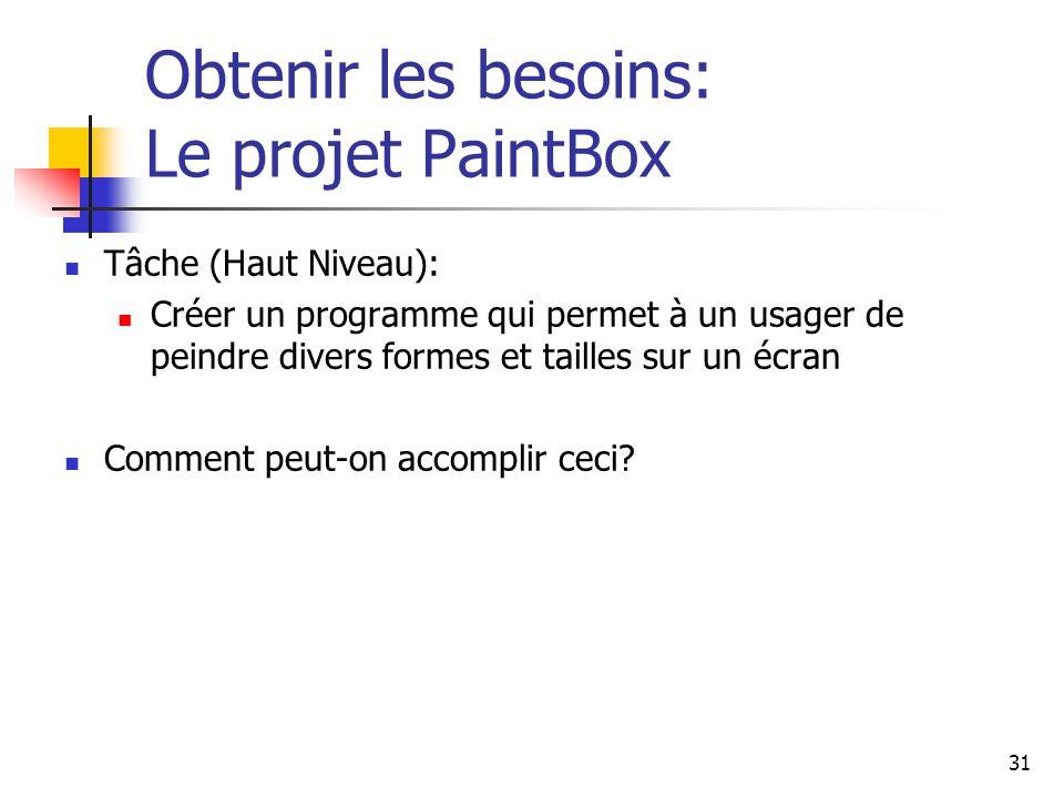 Obtenir les besoins: Le projet PaintBox