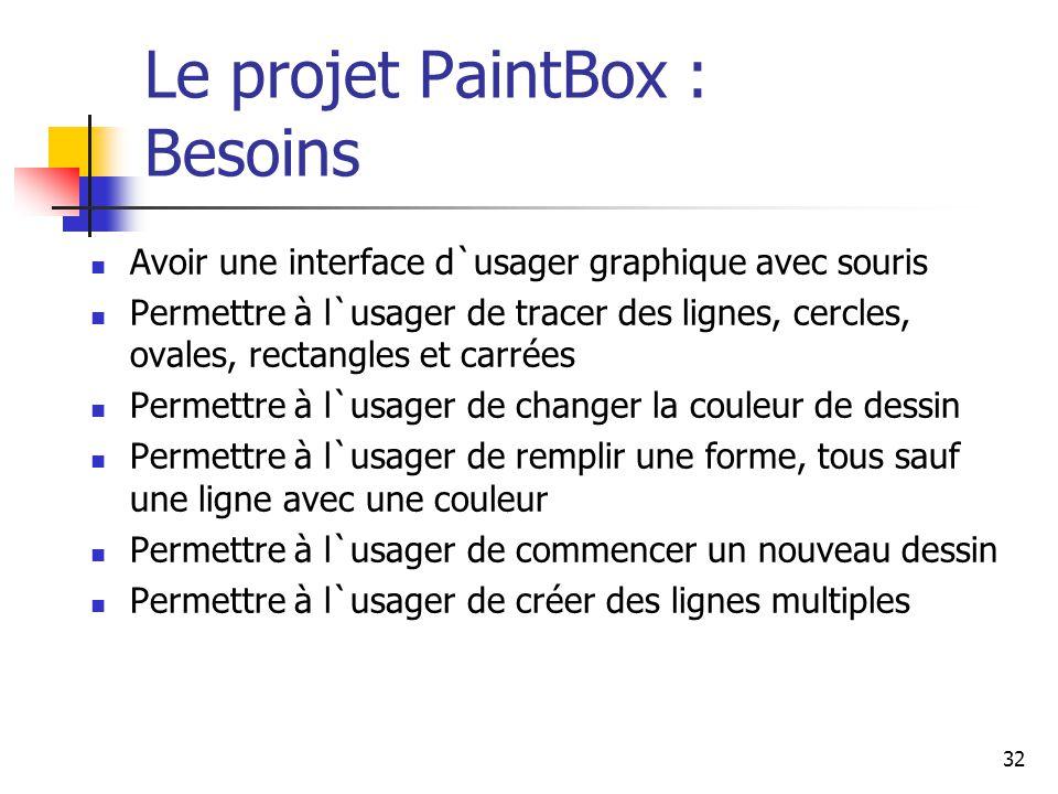 Le projet PaintBox : Besoins