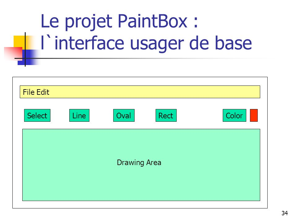Le projet PaintBox : l`interface usager de base