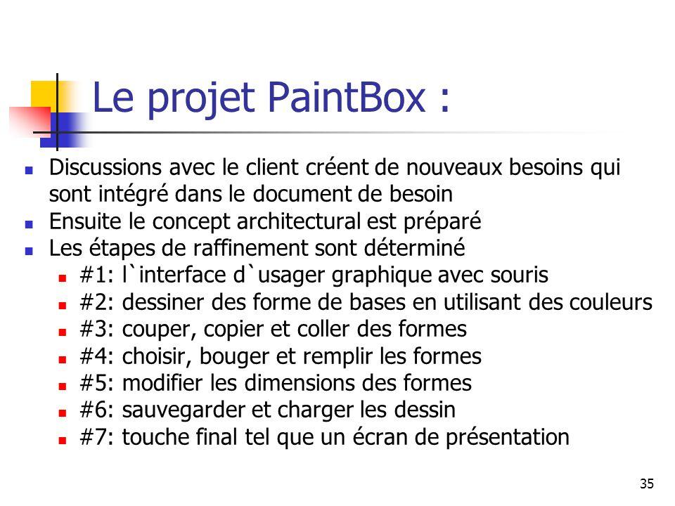 Le projet PaintBox : Discussions avec le client créent de nouveaux besoins qui sont intégré dans le document de besoin.