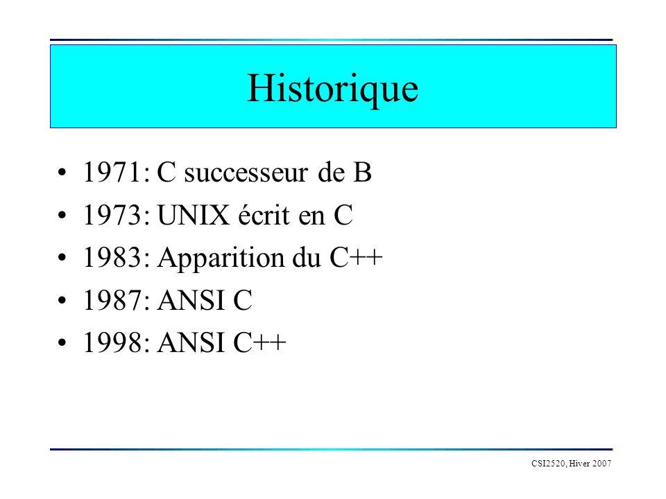 Historique 1971: C successeur de B 1973: UNIX écrit en C