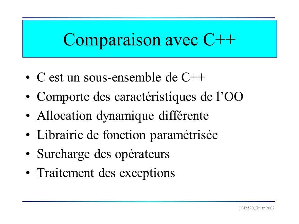 Comparaison avec C++ C est un sous-ensemble de C++