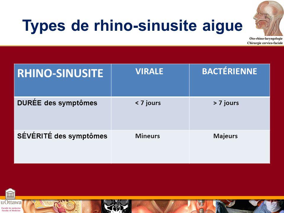 Types de rhino-sinusite aigue