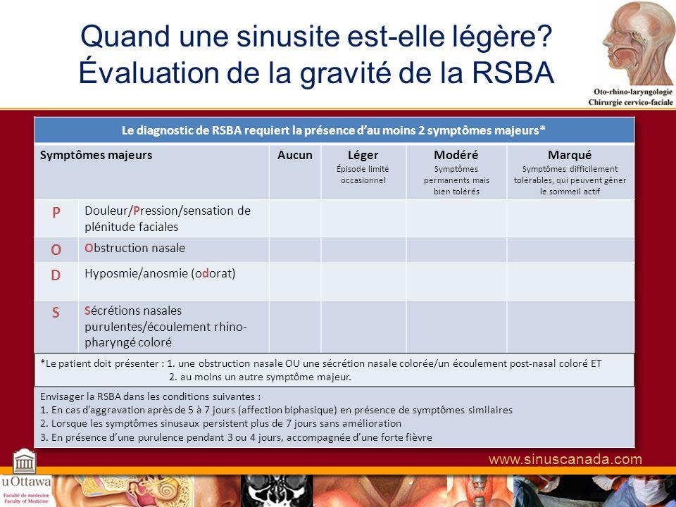 Quand une sinusite est-elle légère Évaluation de la gravité de la RSBA