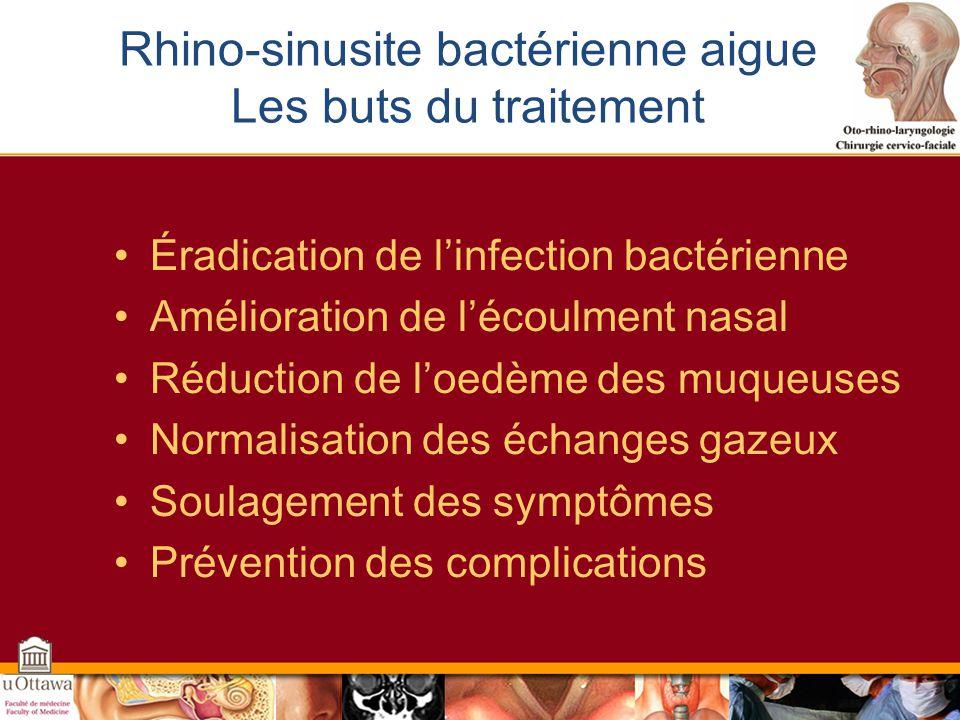 Rhino-sinusite bactérienne aigue Les buts du traitement