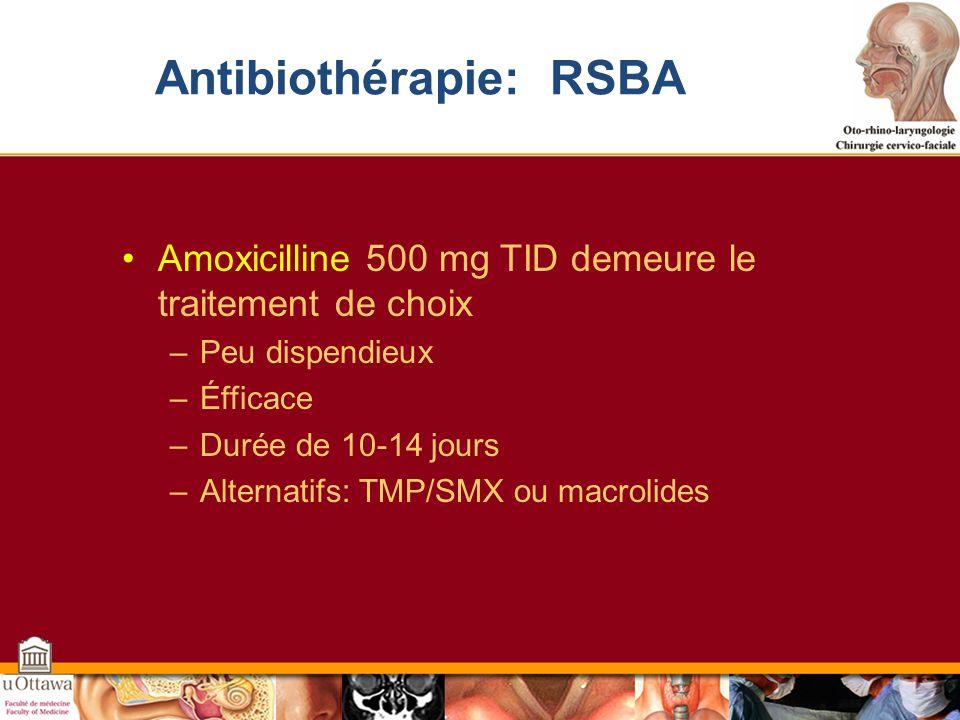 Antibiothérapie: RSBA