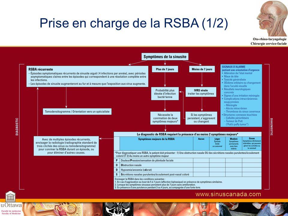 Prise en charge de la RSBA (1/2)