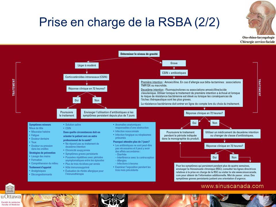 Prise en charge de la RSBA (2/2)
