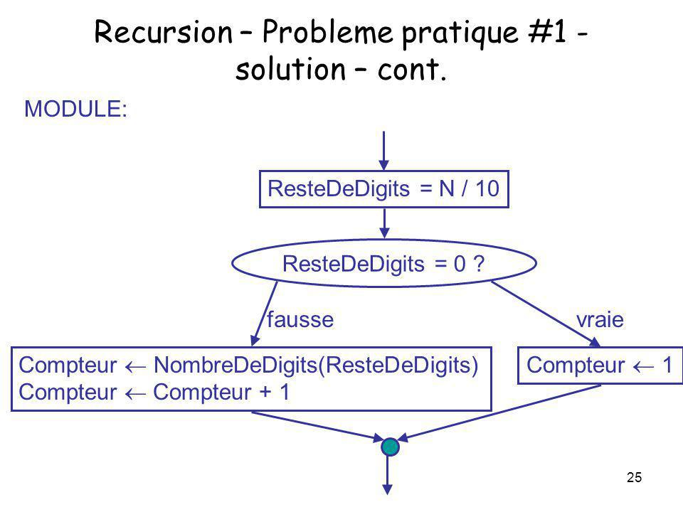 Recursion – Probleme pratique #1 - solution – cont.