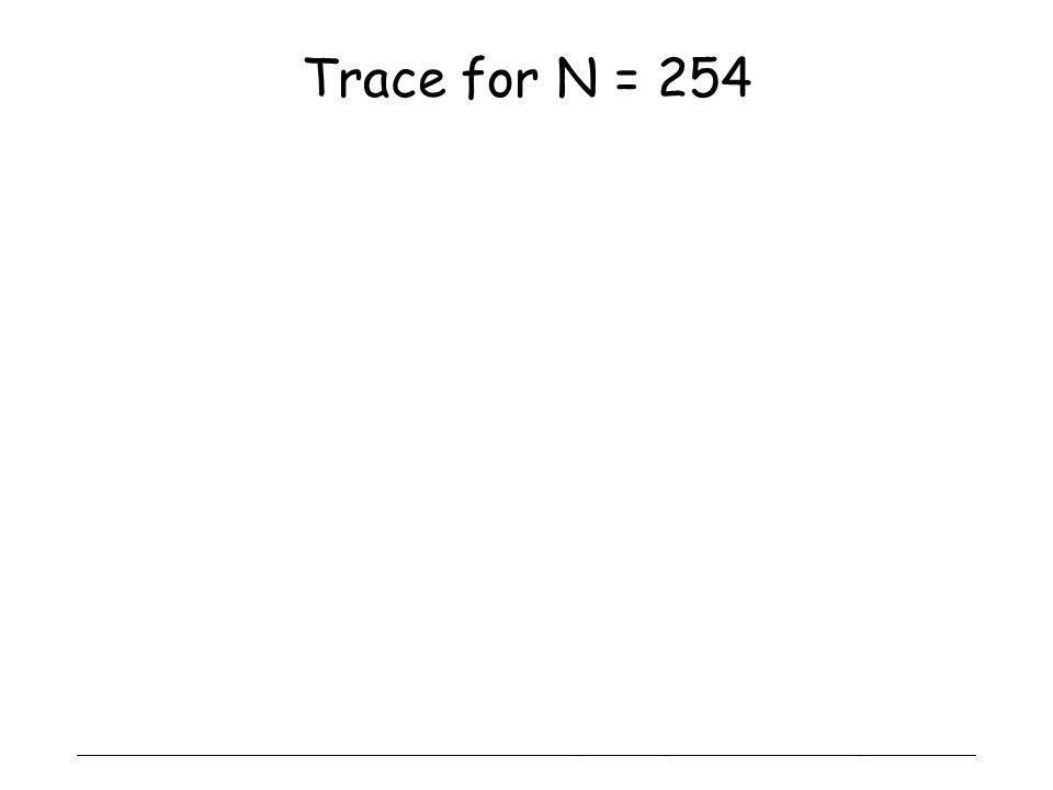 Trace for N = 254 Ligne N ResteDeDigits Compteur Valeurs initiales 254