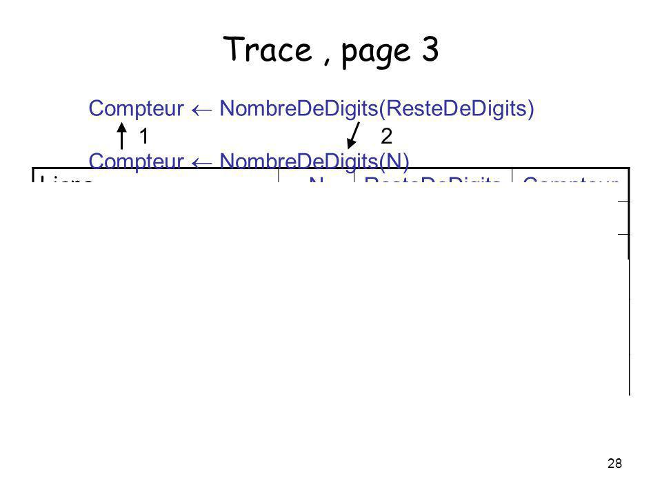 Trace , page 3 Compteur  NombreDeDigits(ResteDeDigits)